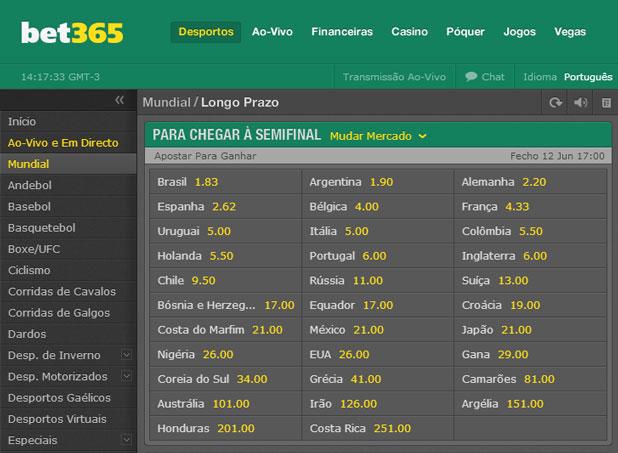 Mundial 2014 - Odds Mercado Atingir Meias Finais