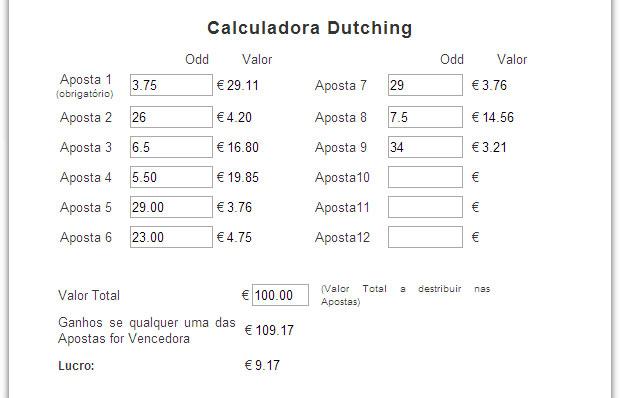 Dutching vencedor do mundial 9 com títulos anteriores