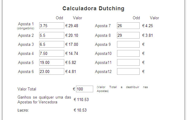 Dutching vencedor do mundial top 8